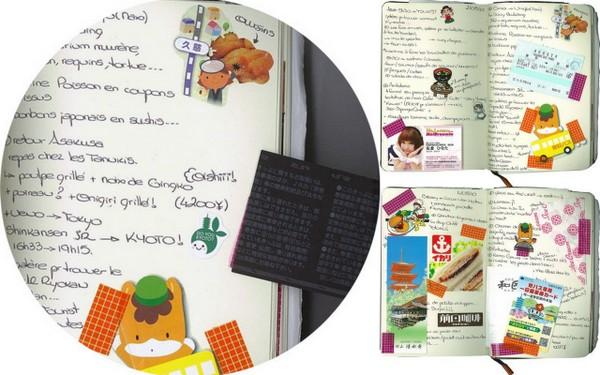 r aliser un carnet de voyage pour les enfants poussin voyageur. Black Bedroom Furniture Sets. Home Design Ideas
